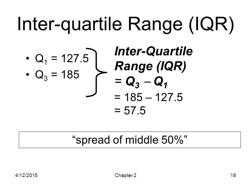 Inter-quartile Range (IQR)