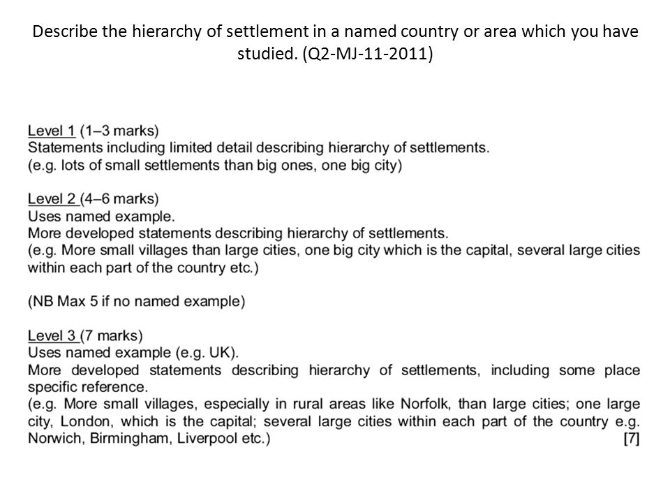 Describe the hierarchy of settlement in a named country or area which you have studied. (Q2-MJ-11-2011)