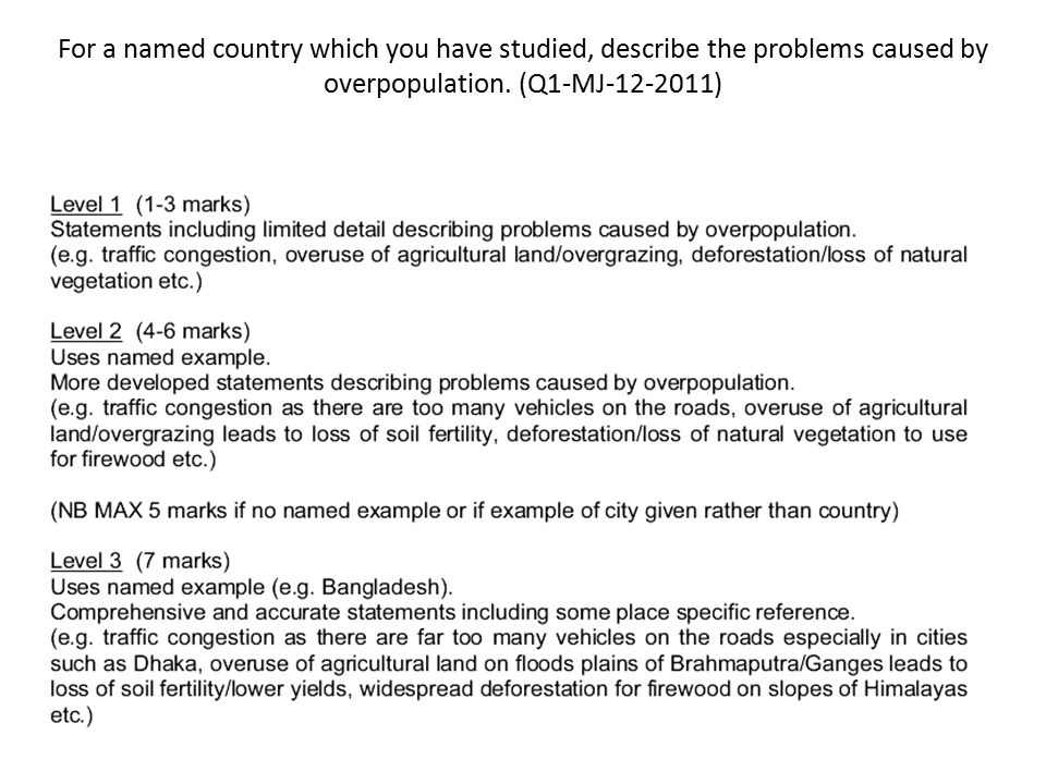For a named country which you have studied, describe the problems caused by overpopulation. (Q1-MJ-12-2011)