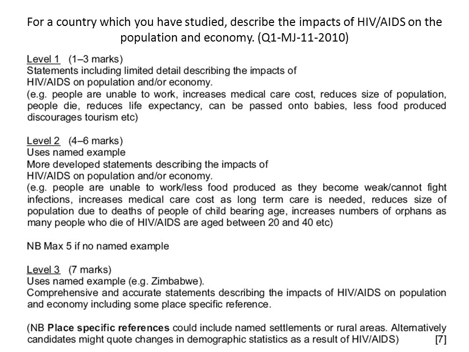 For a country which you have studied, describe the impacts of HIV/AIDS on the population and economy. (Q1-MJ-11-2010)