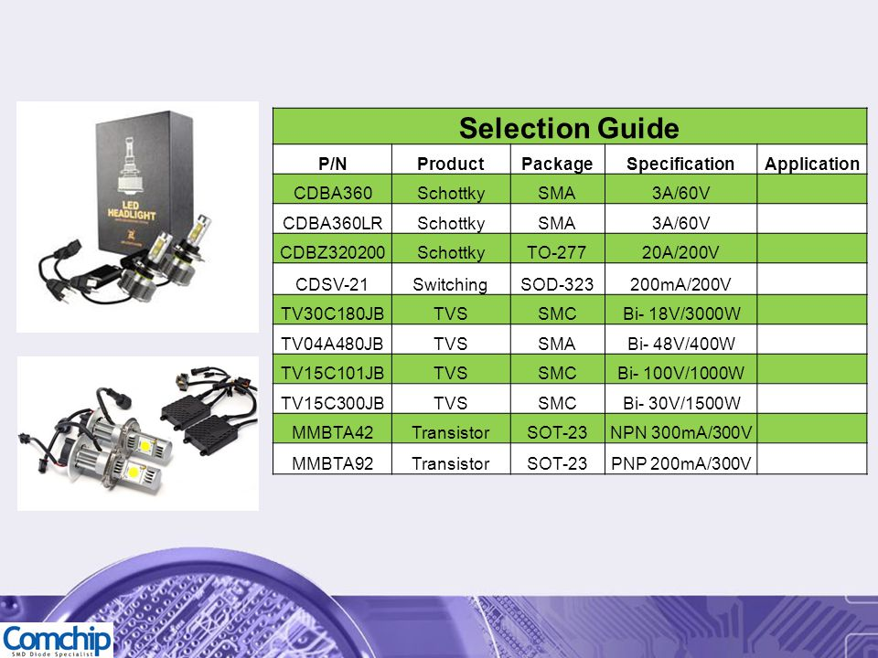 Selection Guide P/N Product Package Specification Application CDBA360
