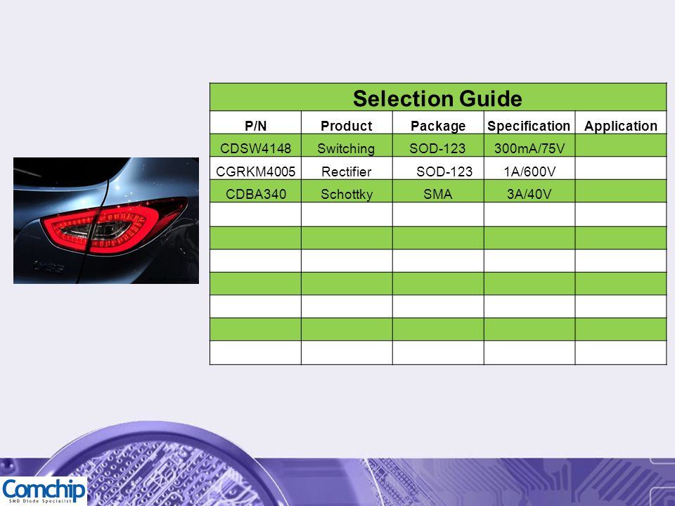 Selection Guide P/N Product Package Specification Application CDSW4148