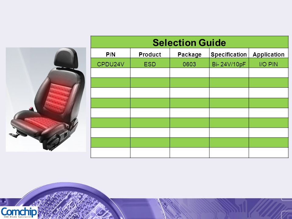 Selection Guide P/N Product Package Specification Application CPDU24V