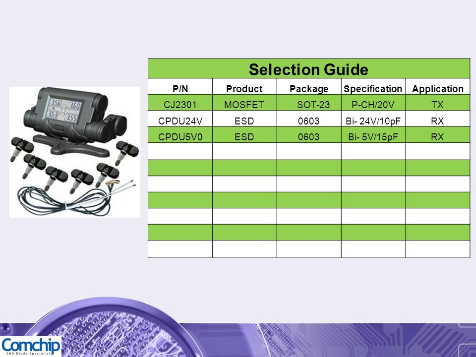 Selection Guide P/N Product Package Specification Application CJ2301