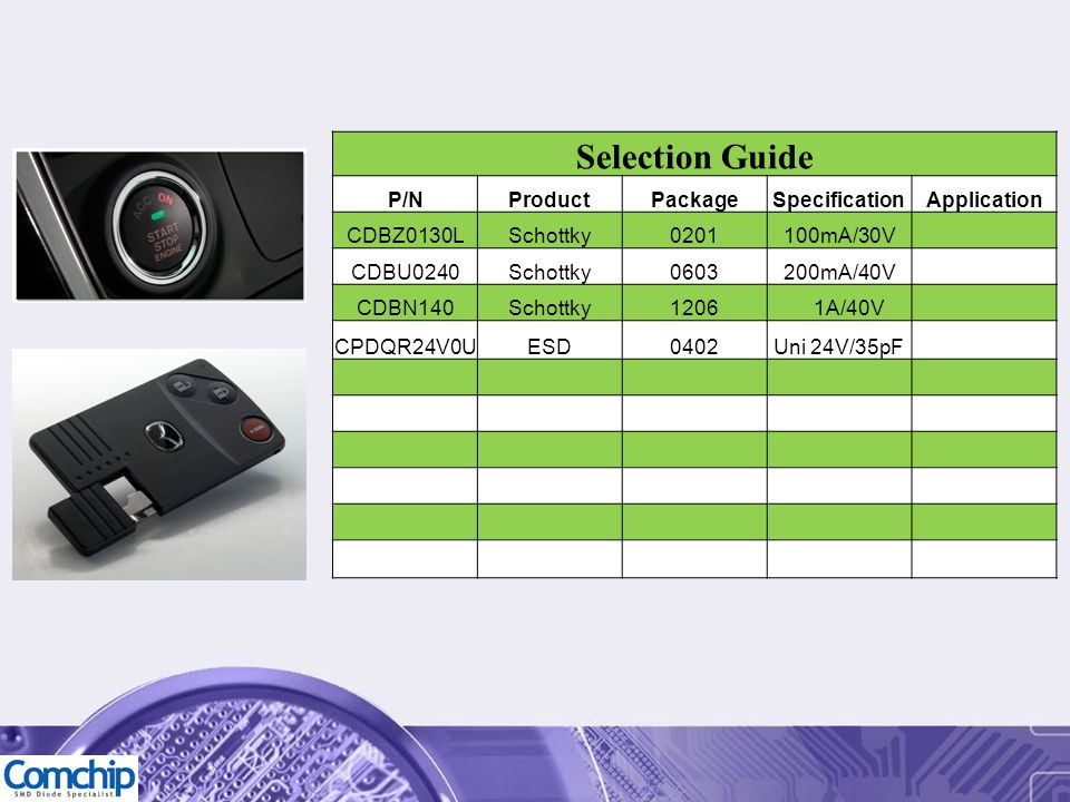 Selection Guide P/N Product Package Specification Application