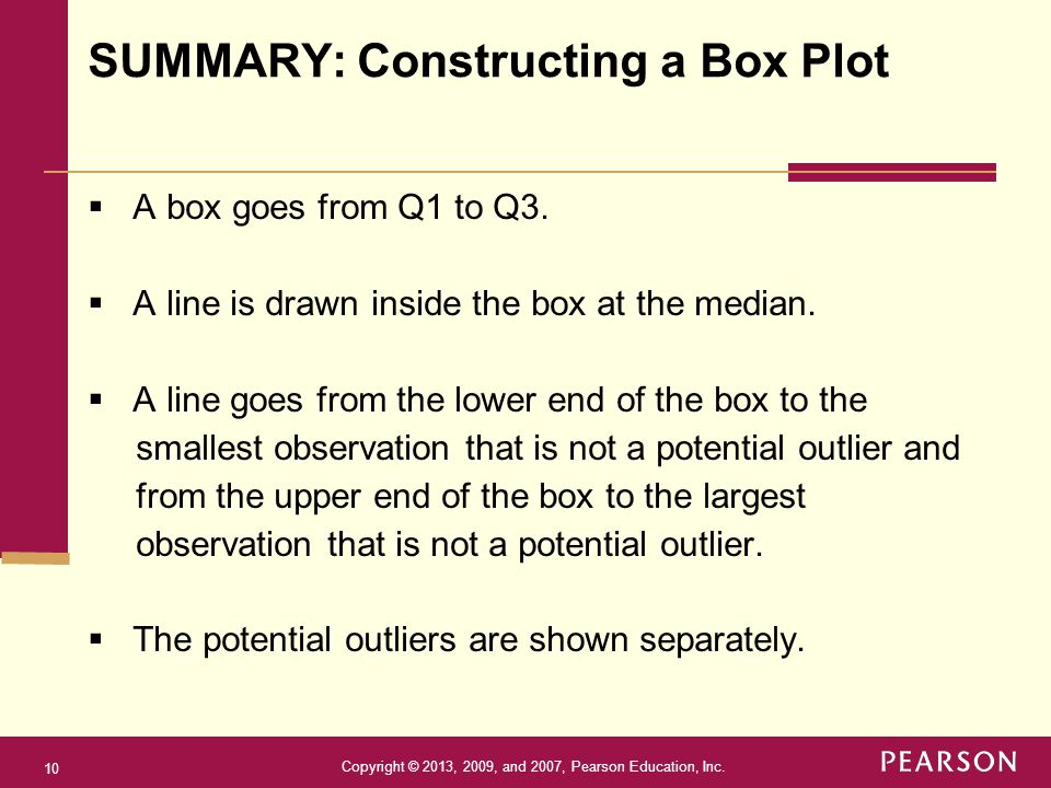 SUMMARY: Constructing a Box Plot