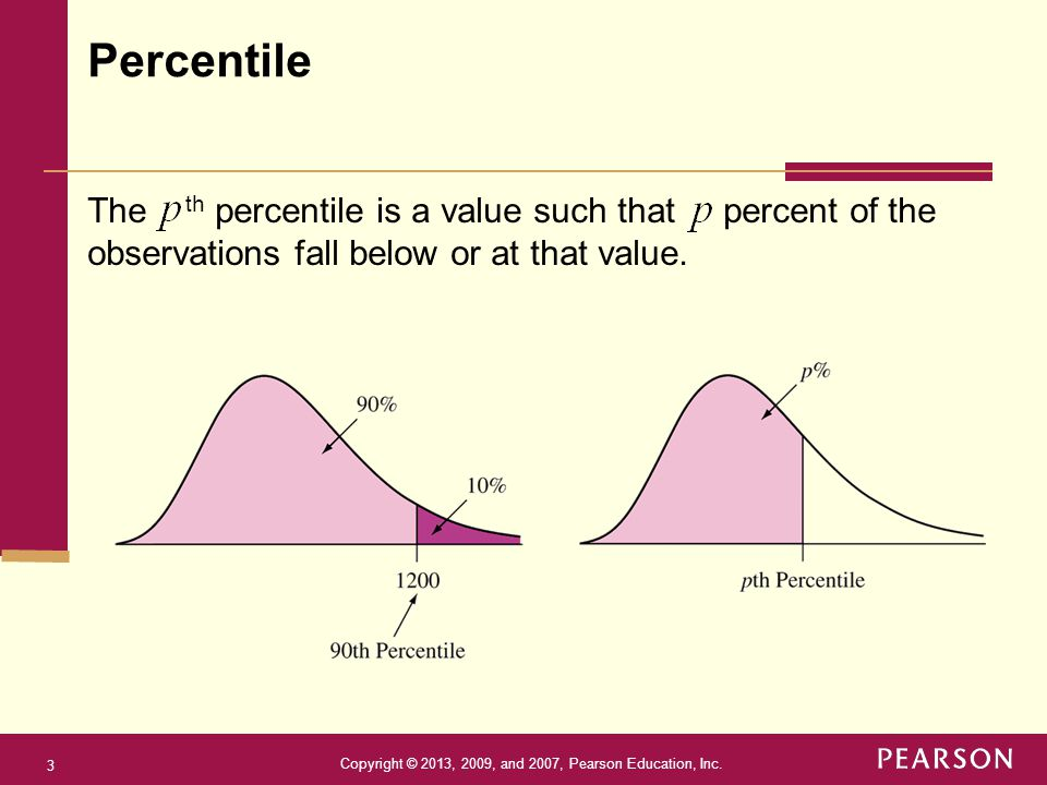 Percentile The th percentile is a value such that percent of the observations fall below or at that value.