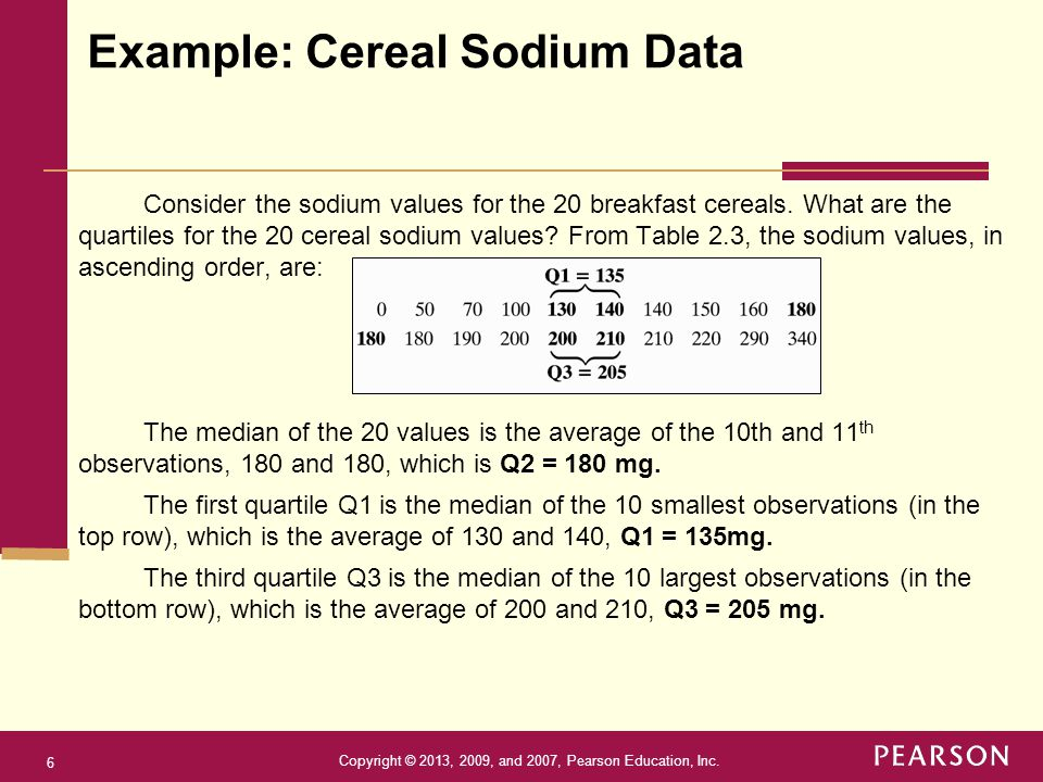 Example: Cereal Sodium Data