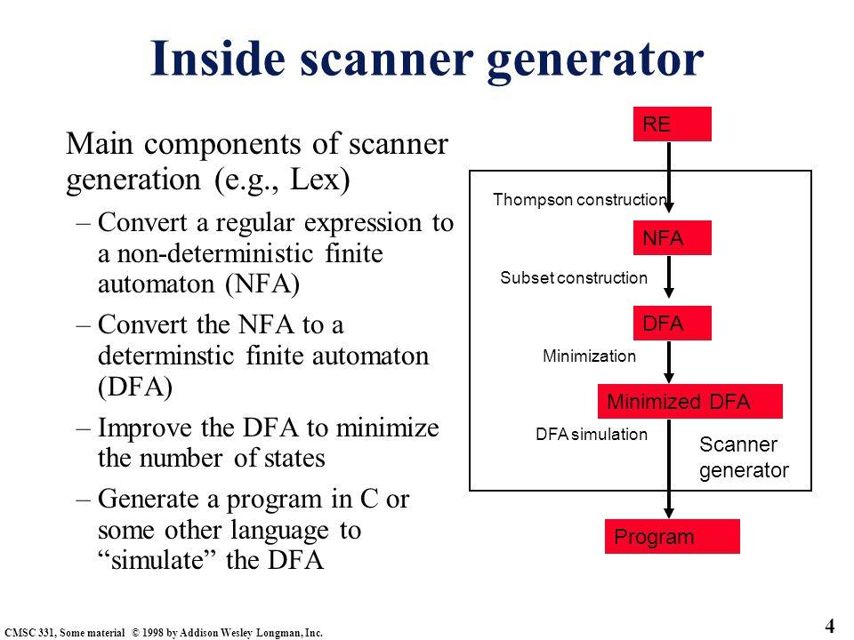 Inside scanner generator
