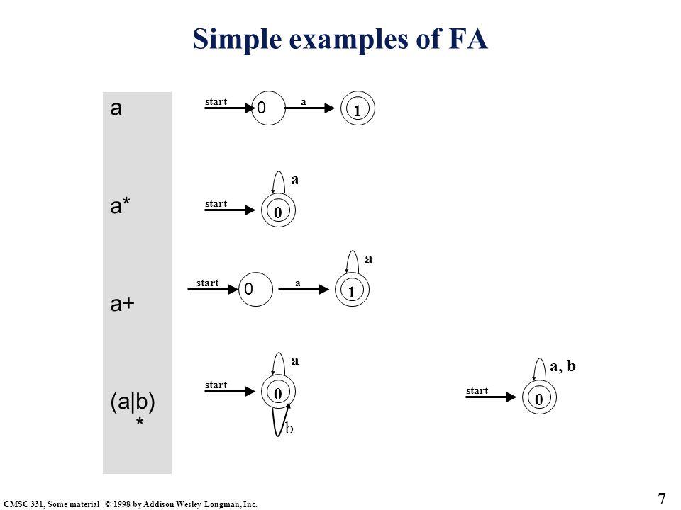 Simple examples of FA a a* a+ (a|b)* 1 a a 1 a a, b b start a start