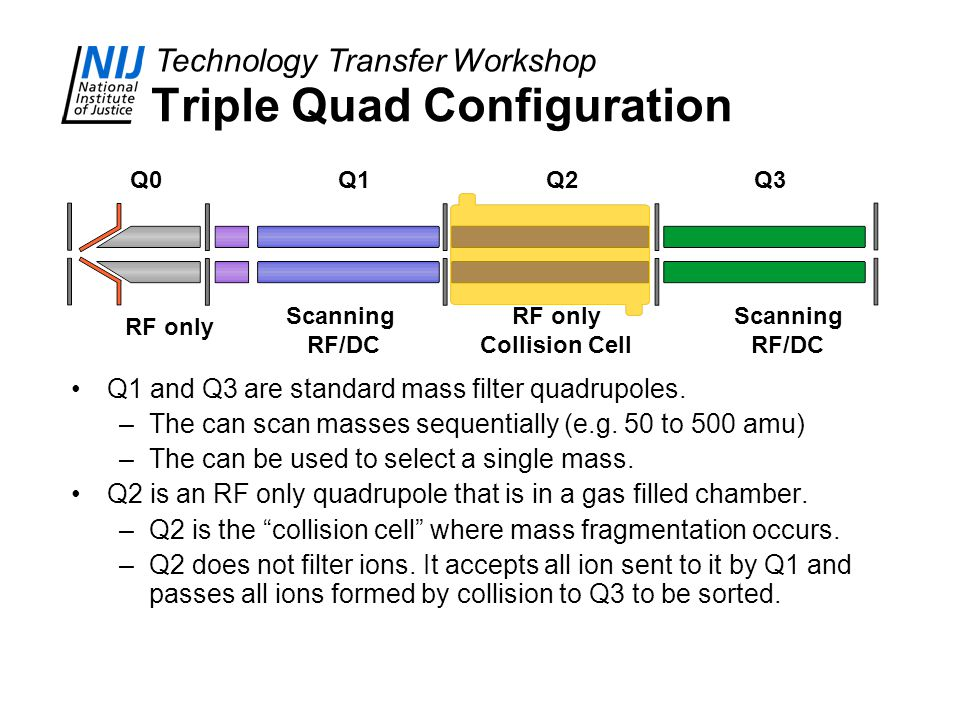 Triple Quad Configuration