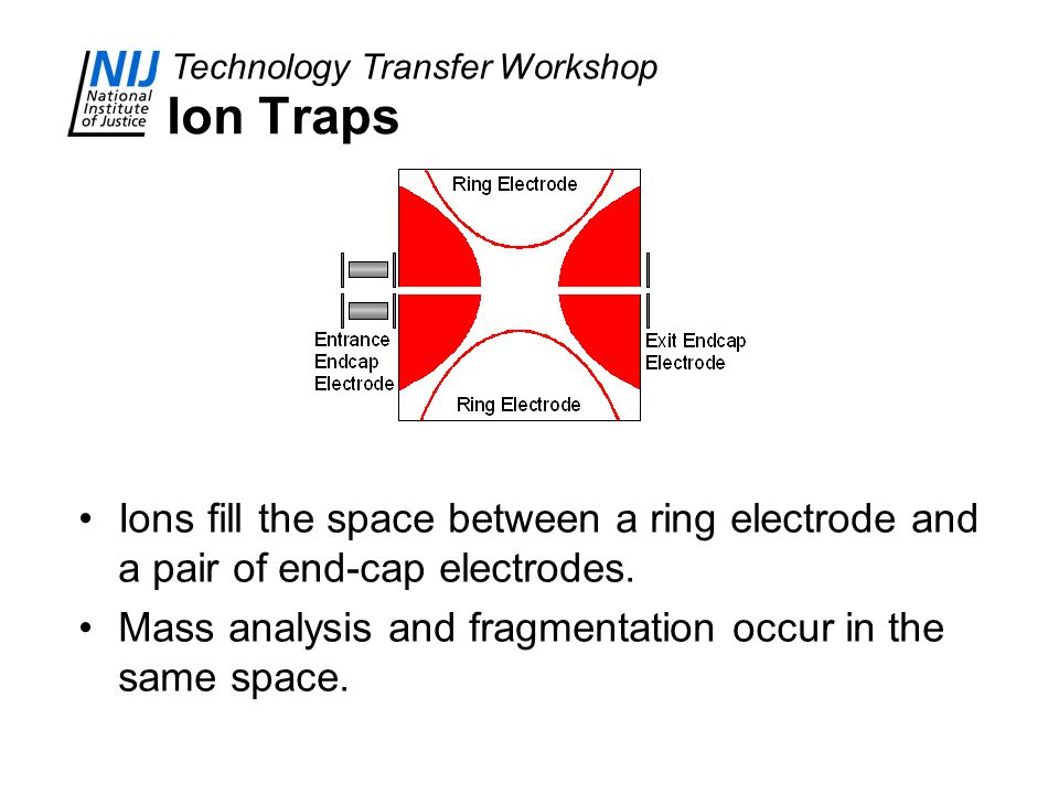Ion Traps Ions fill the space between a ring electrode and a pair of end-cap electrodes.
