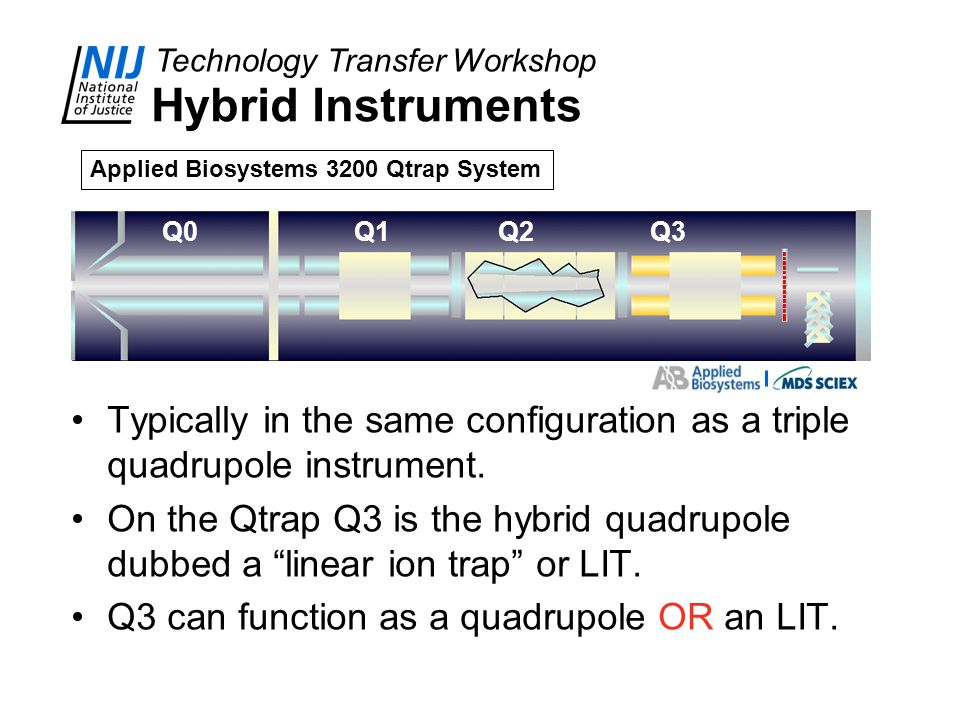Hybrid Instruments Applied Biosystems 3200 Qtrap System. Q0. Q1. Q2. Q3. Typically in the same configuration as a triple quadrupole instrument.