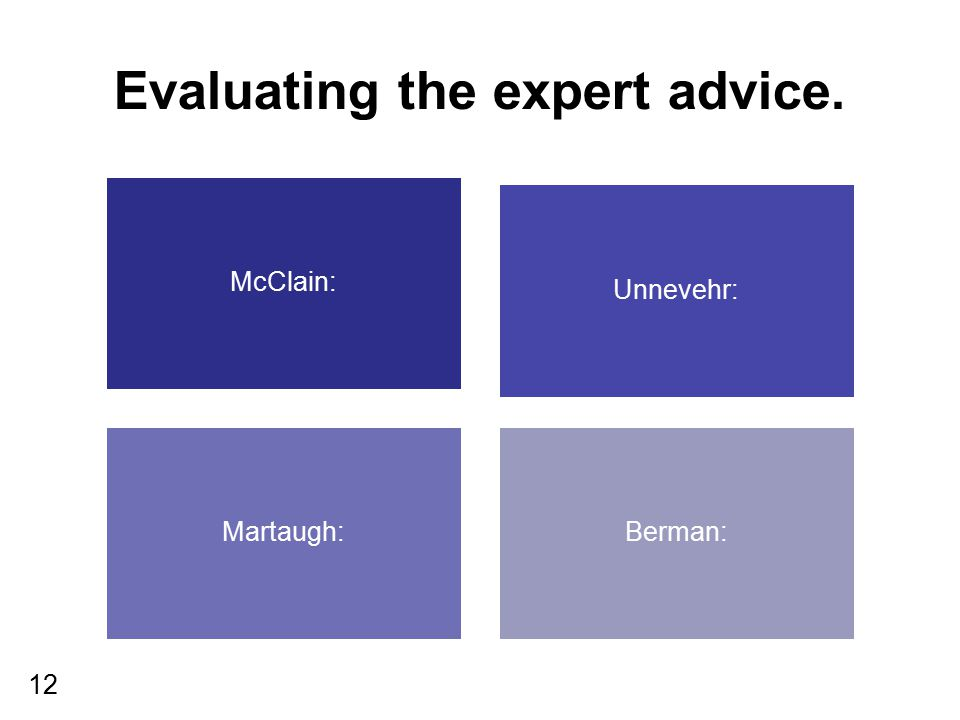 Evaluating the expert advice.