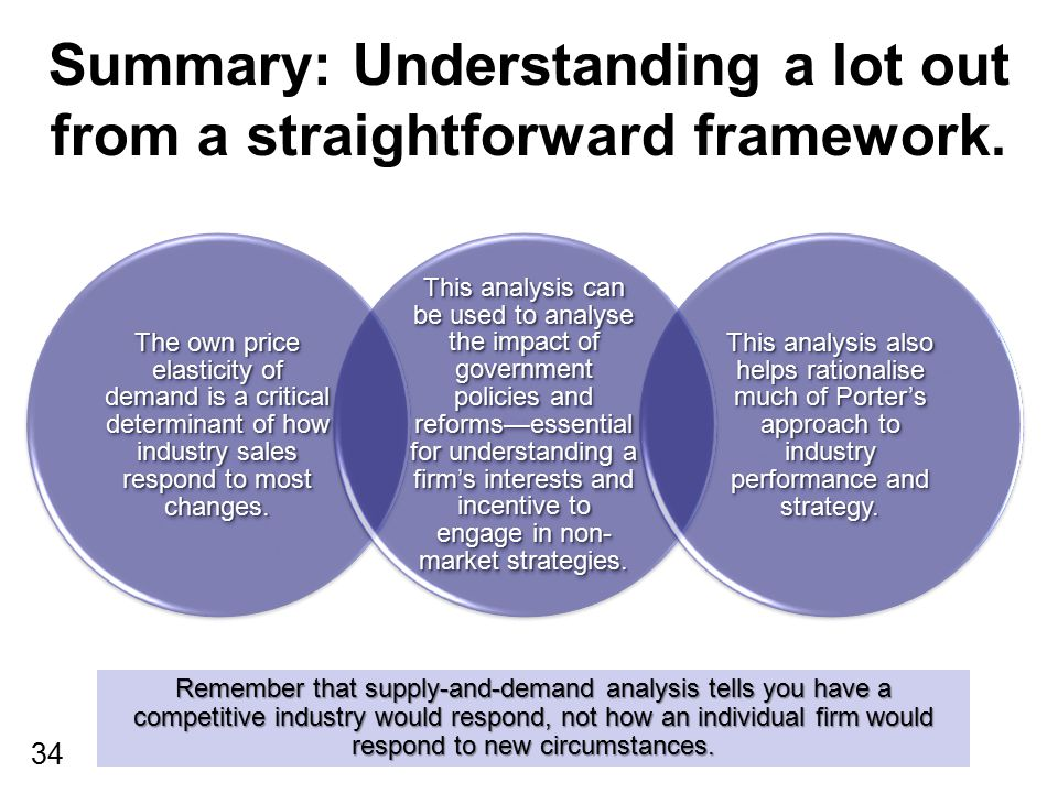 Summary: Understanding a lot out from a straightforward framework.