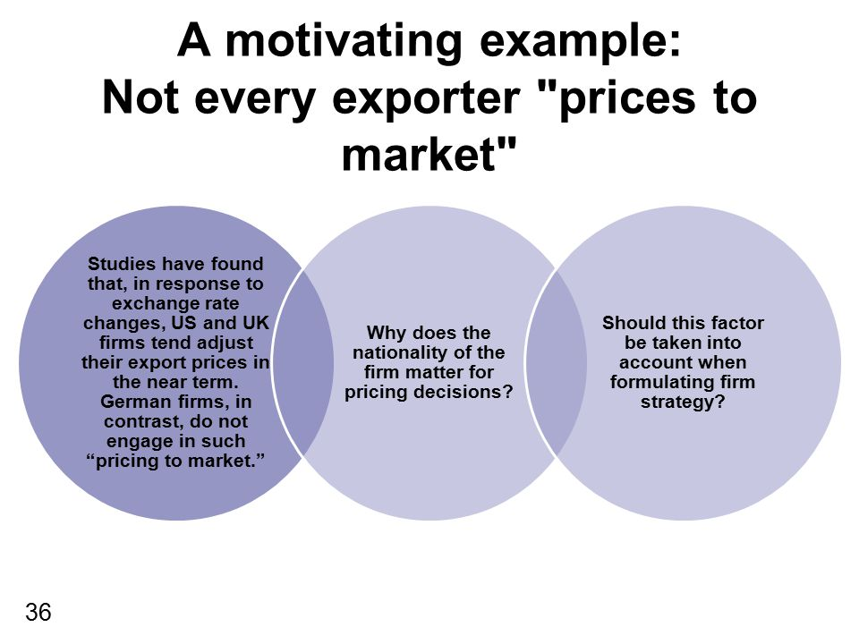 A motivating example: Not every exporter prices to market