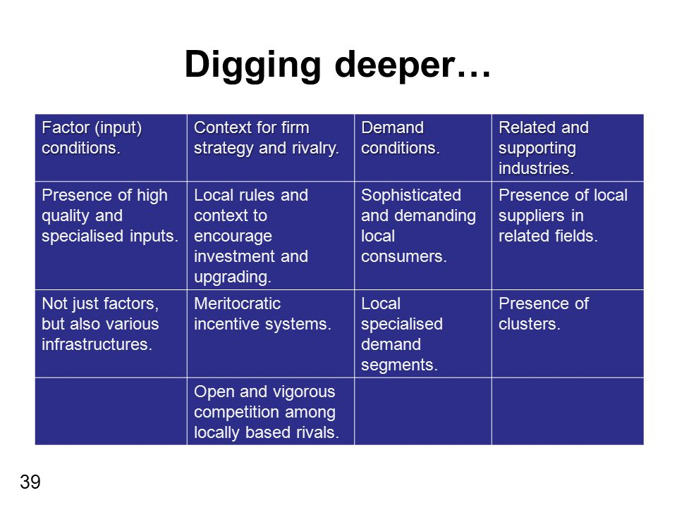 Digging deeper… Factor (input) conditions.