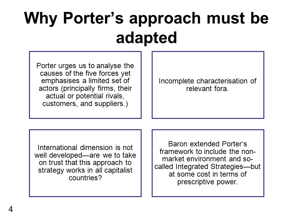 Why Porter's approach must be adapted