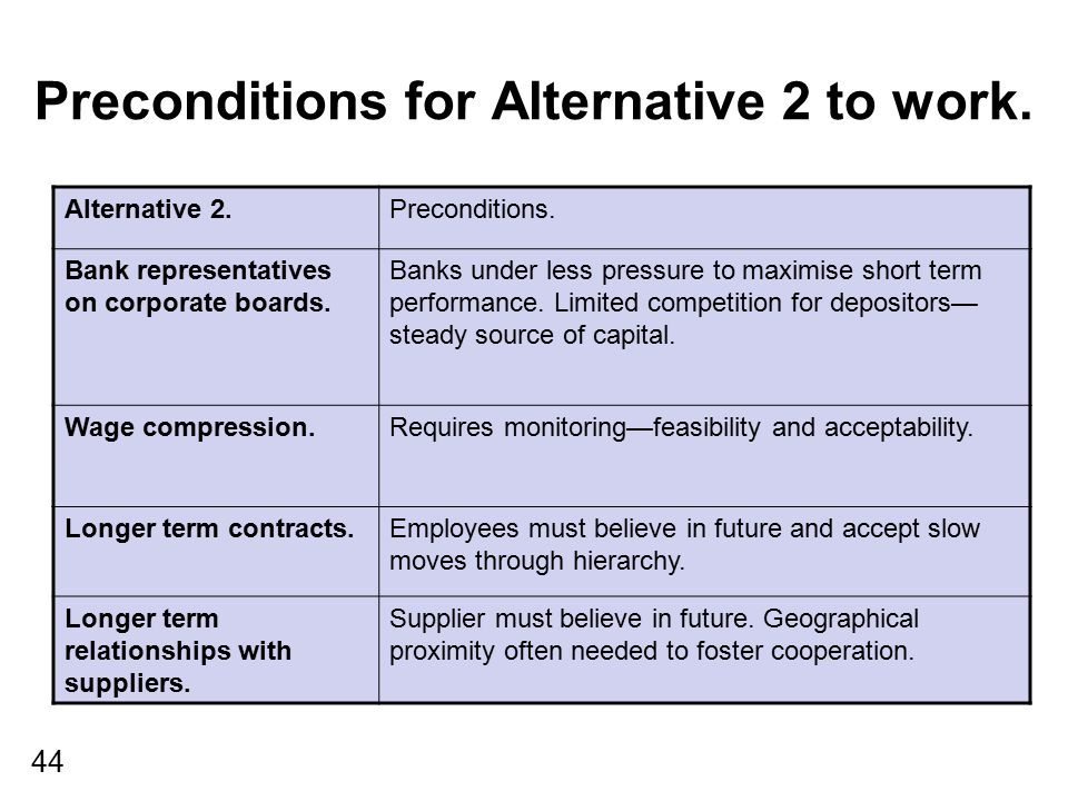 Preconditions for Alternative 2 to work.