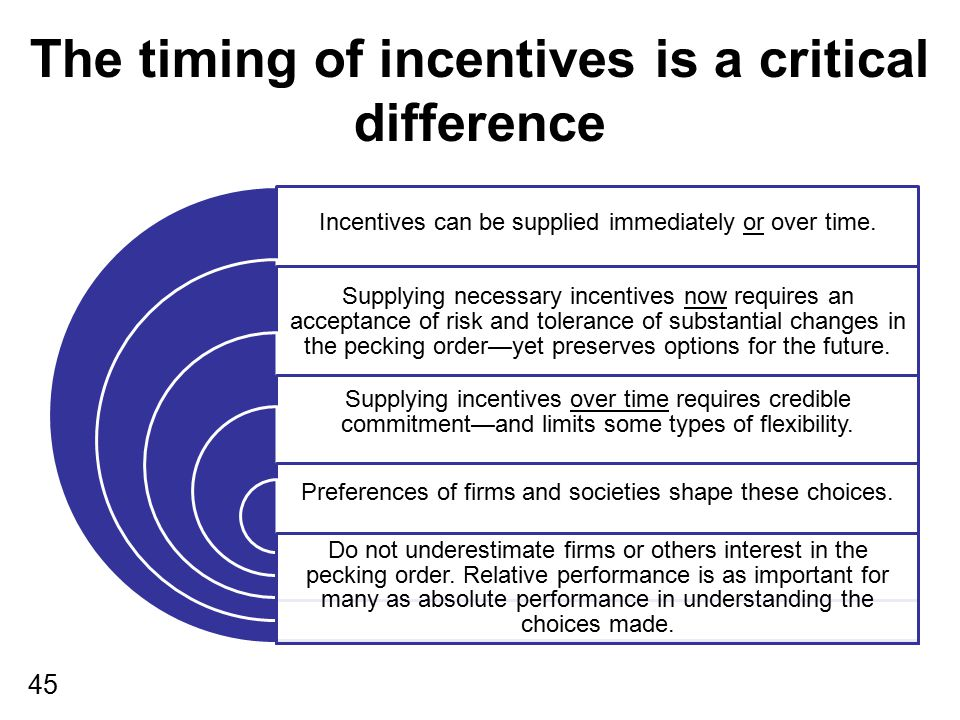 The timing of incentives is a critical difference