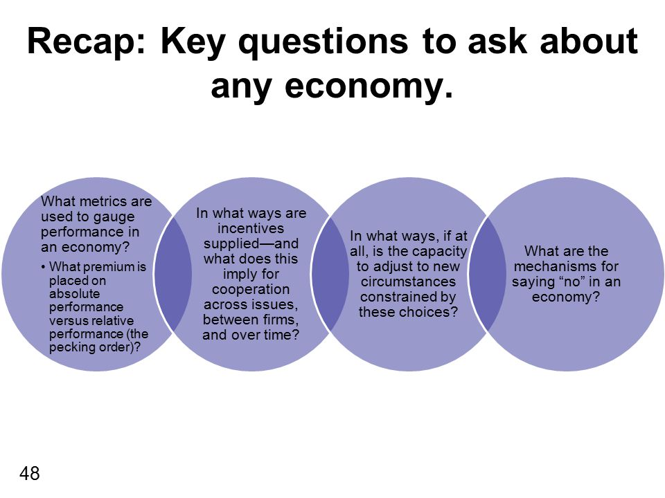 Recap: Key questions to ask about any economy.
