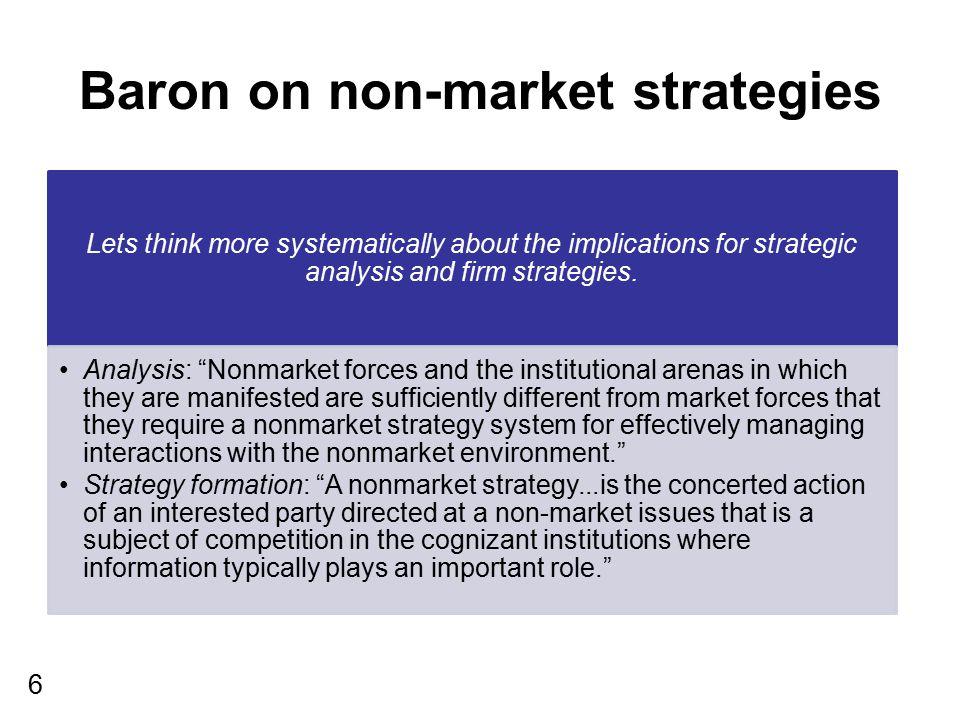 Baron on non-market strategies