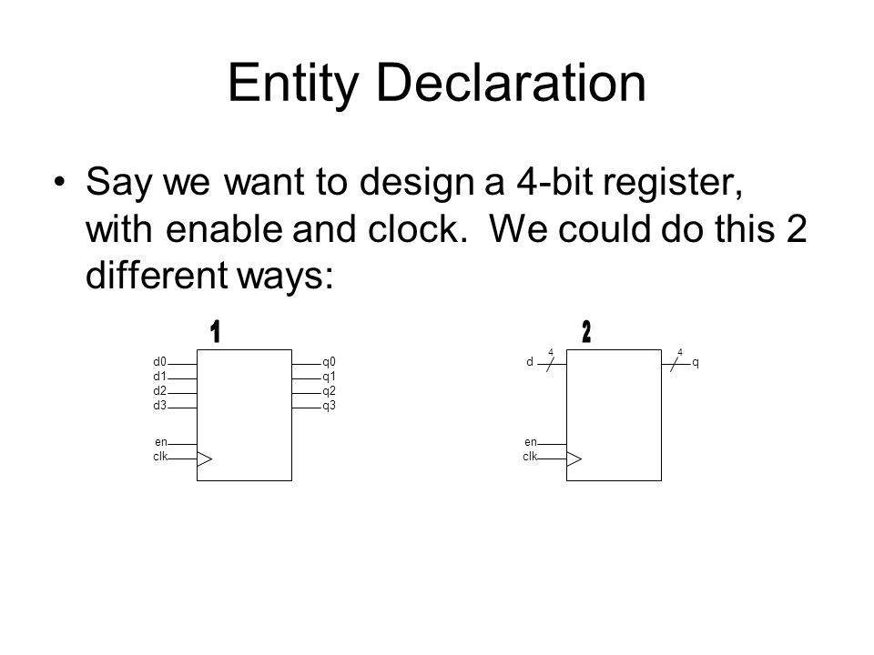 Entity Declaration Say we want to design a 4-bit register, with enable and clock. We could do this 2 different ways: