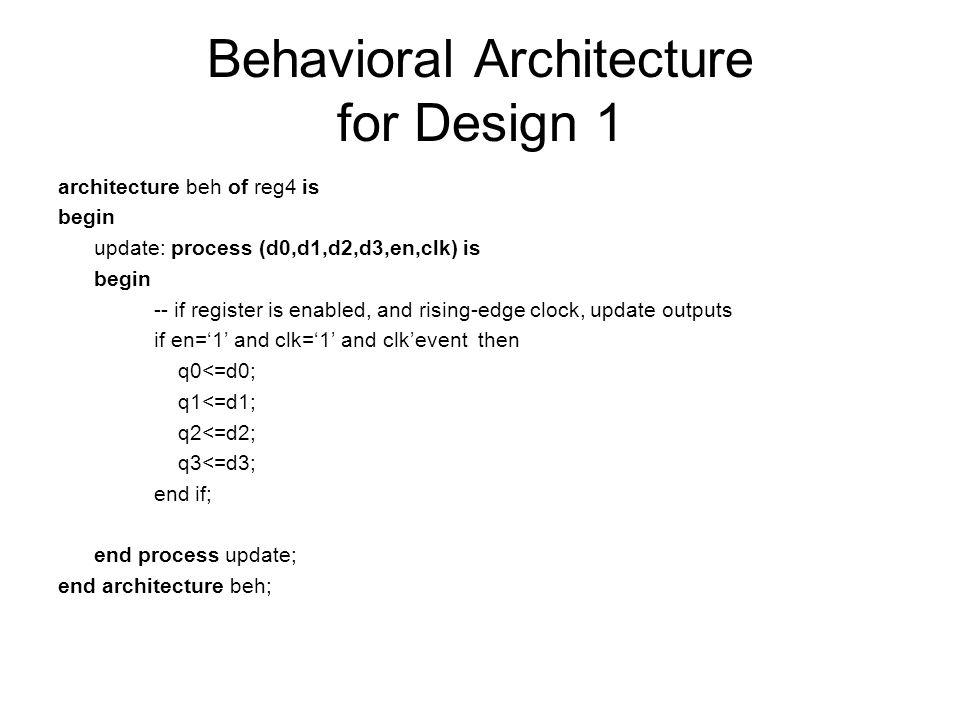 Behavioral Architecture for Design 1