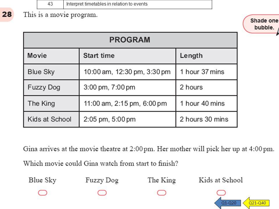 43 Interpret timetables in relation to events q28 Q1-Q20 Q21-Q40