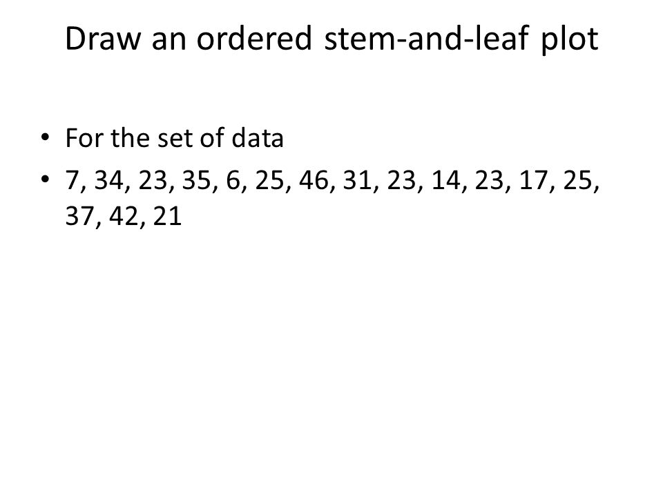 Draw an ordered stem-and-leaf plot
