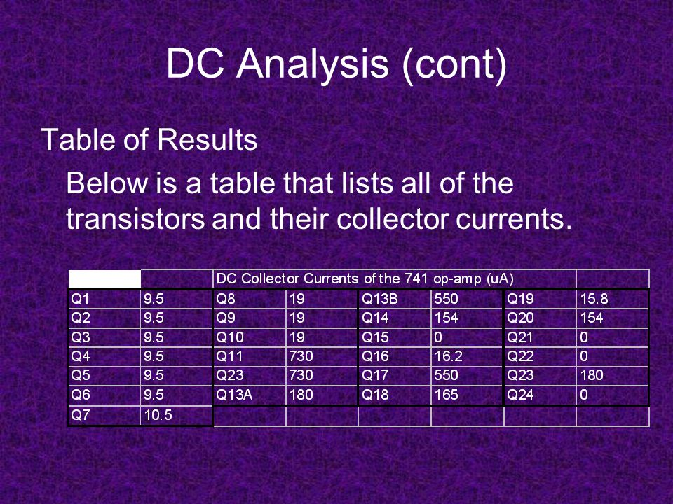 DC Analysis (cont) Table of Results