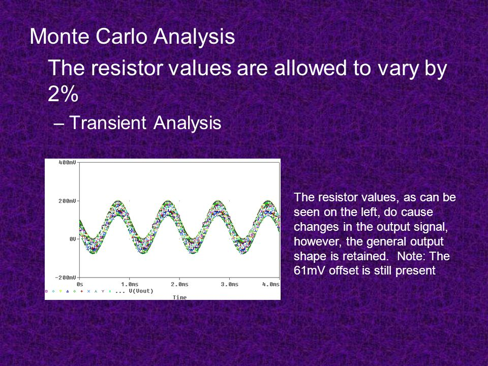 The resistor values are allowed to vary by 2%
