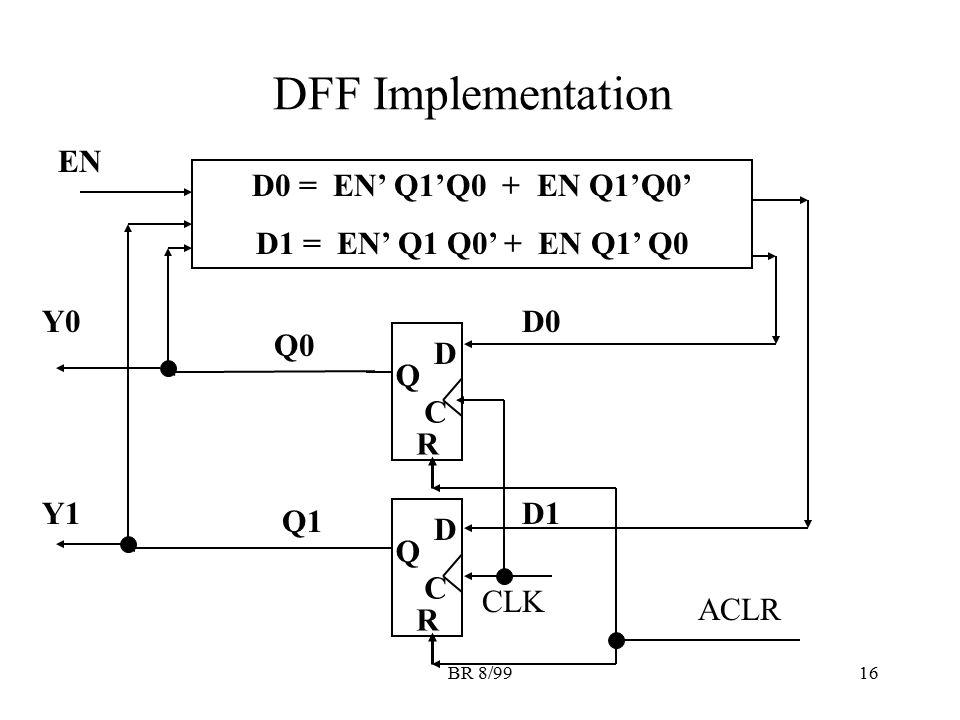 DFF Implementation EN D0 = EN' Q1'Q0 + EN Q1'Q0'
