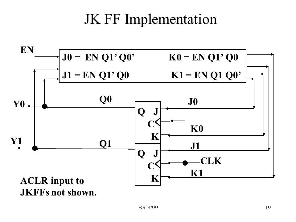 JK FF Implementation EN J0 = EN Q1' Q0' K0 = EN Q1' Q0