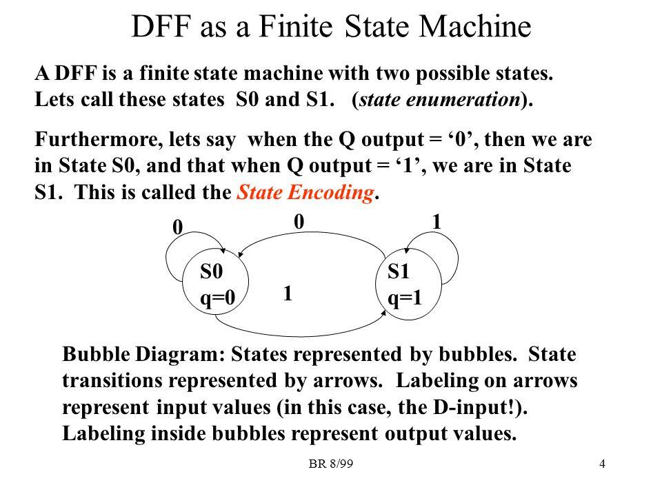 DFF as a Finite State Machine