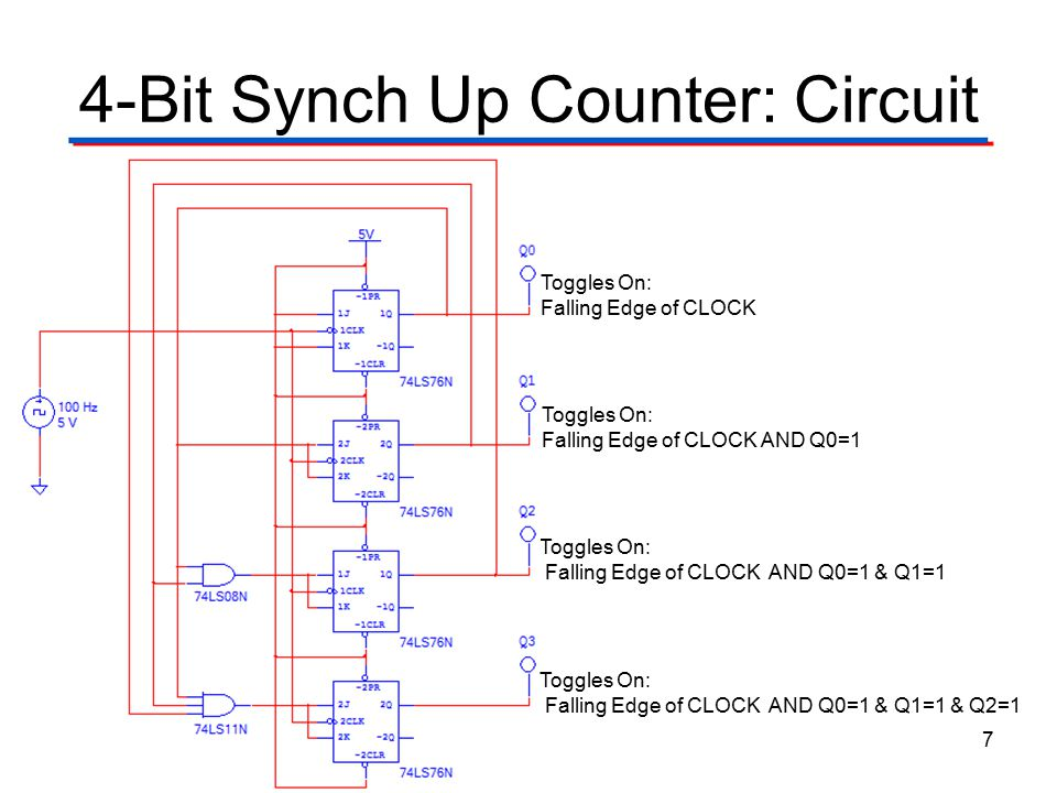 4-Bit Synch Up Counter: Circuit