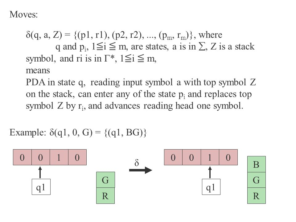 Moves: δ(q, a, Z) = {(p1, r1), (p2, r2), ..., (pm, rm)}, where.