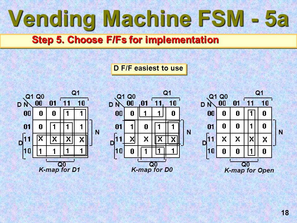 Vending Machine FSM - 5a Step 5. Choose F/Fs for implementation