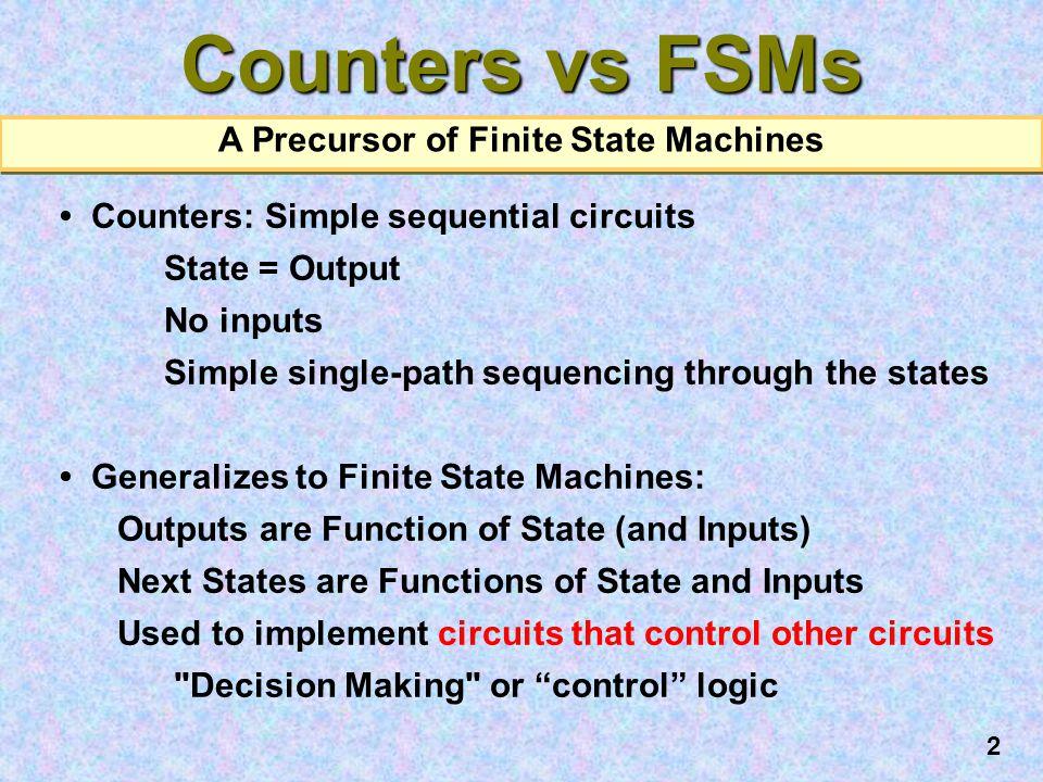 A Precursor of Finite State Machines