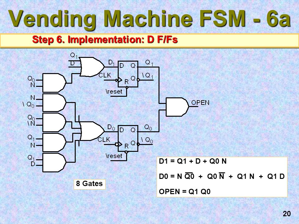 Vending Machine FSM - 6a Step 6. Implementation: D F/Fs