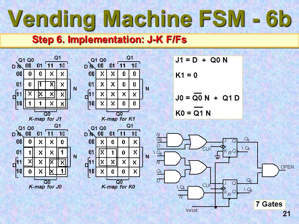 Vending Machine FSM - 6b Step 6. Implementation: J-K F/Fs