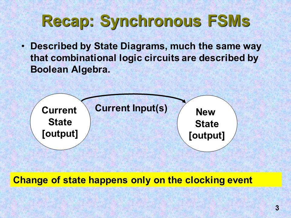 Recap: Synchronous FSMs