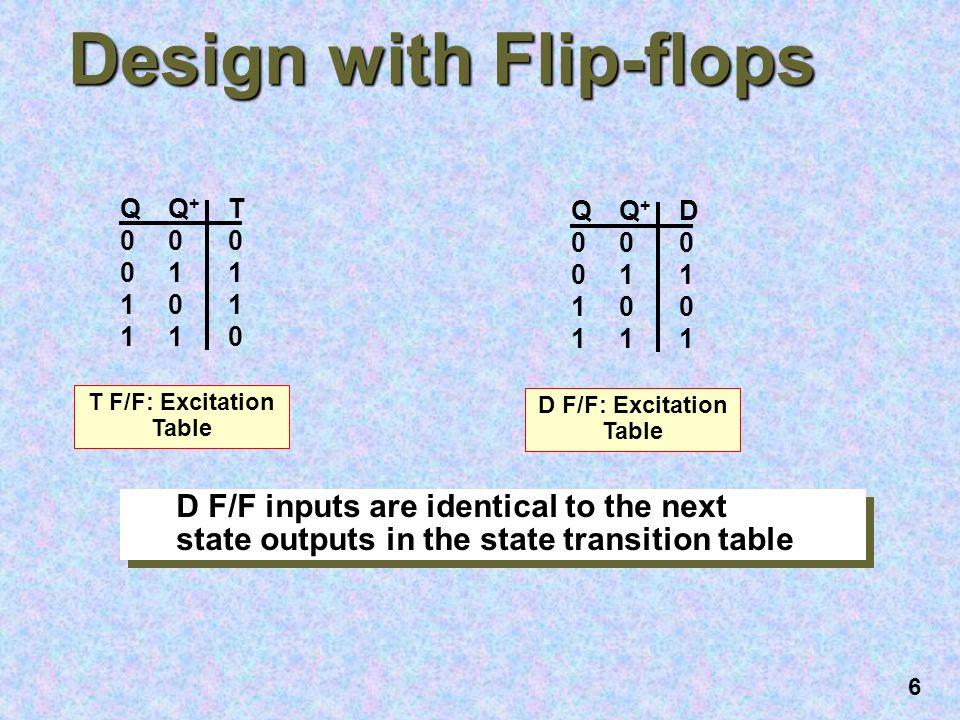 Design with Flip-flops
