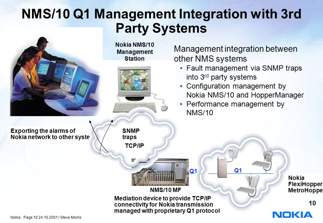 NMS/10 Q1 Management Integration with 3rd Party Systems
