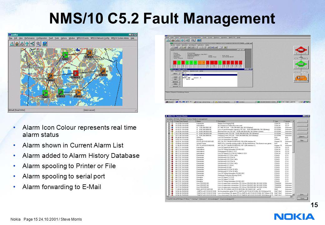 NMS/10 C5.2 Fault Management