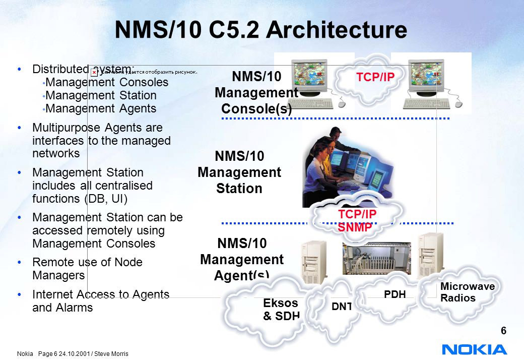 NMS/10 C5.2 Architecture NMS/10 Management Console(s)