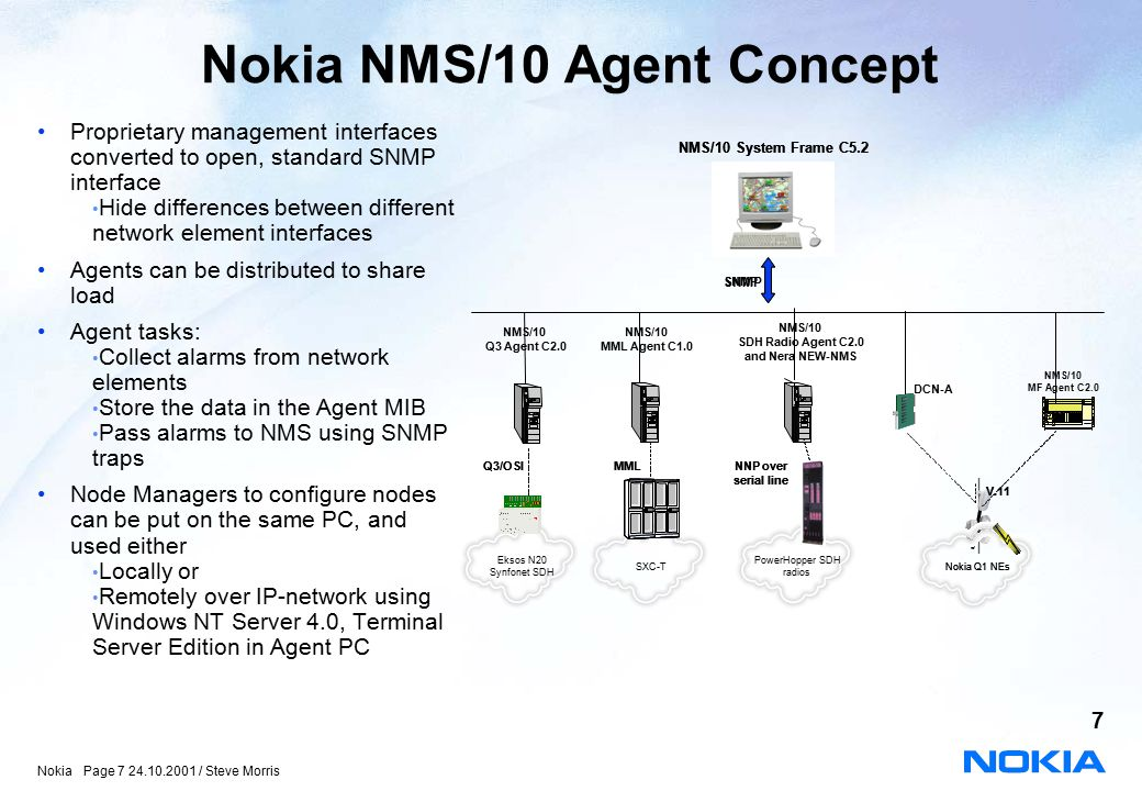 Nokia NMS/10 Agent Concept