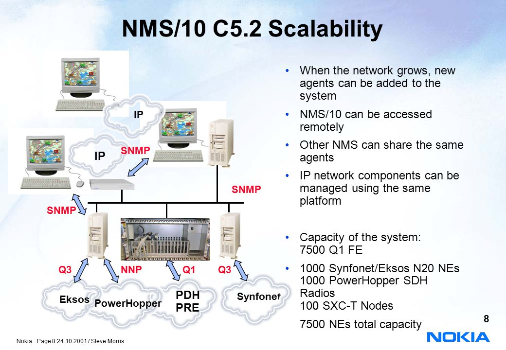 NMS/10 C5.2 Scalability When the network grows, new agents can be added to the system. NMS/10 can be accessed remotely.