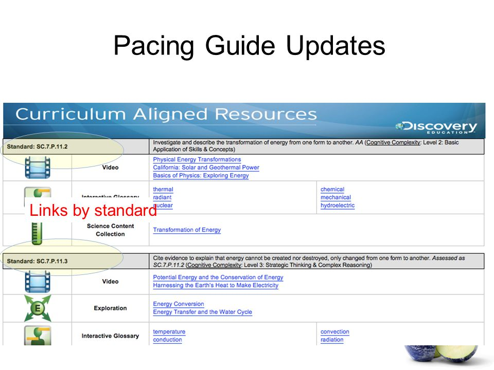 Pacing Guide Updates Links by standard