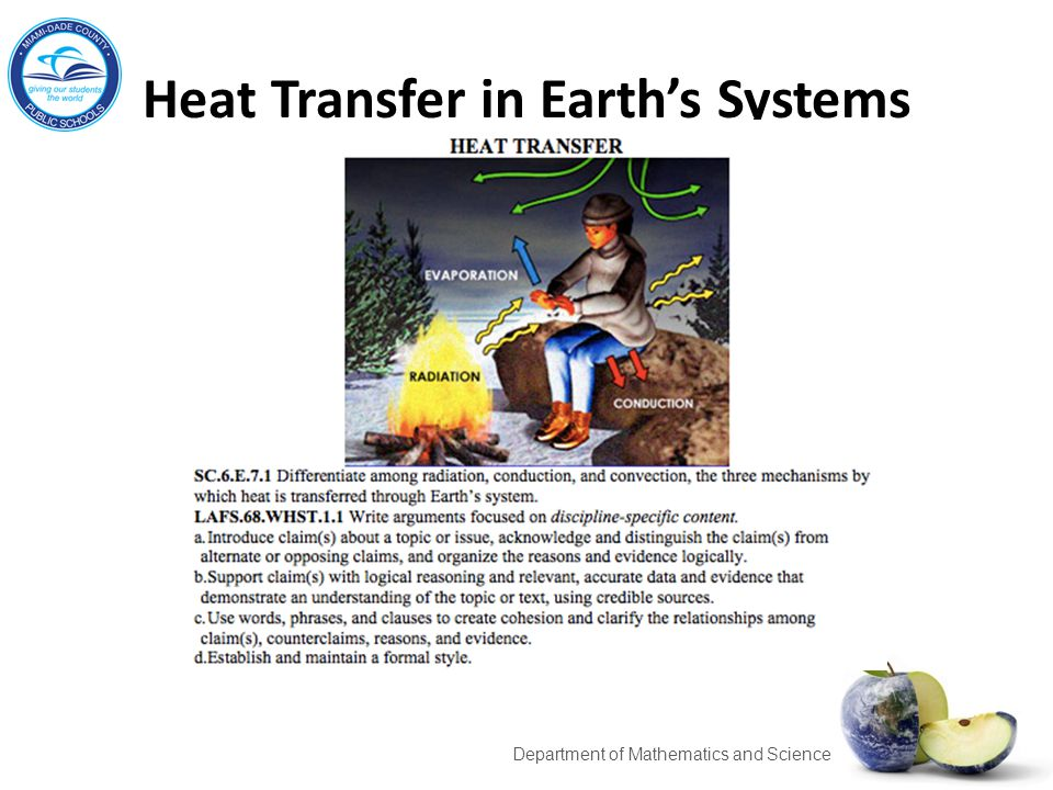 Heat Transfer in Earth's Systems